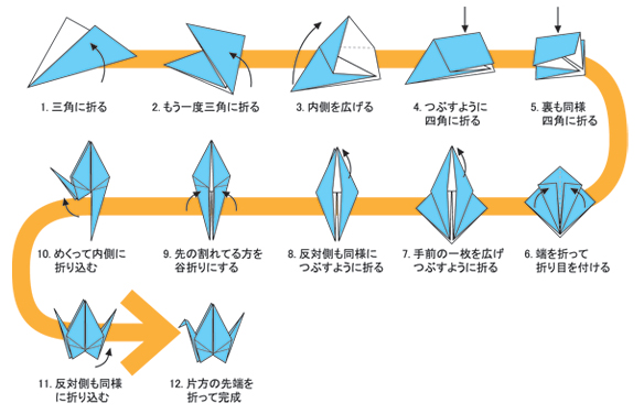 簡単 折り紙 鶴の折り方 折り紙 : divulgando.net
